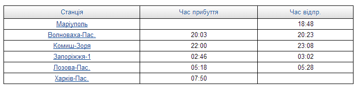 Расписание поездов мариуполь львов цена билета