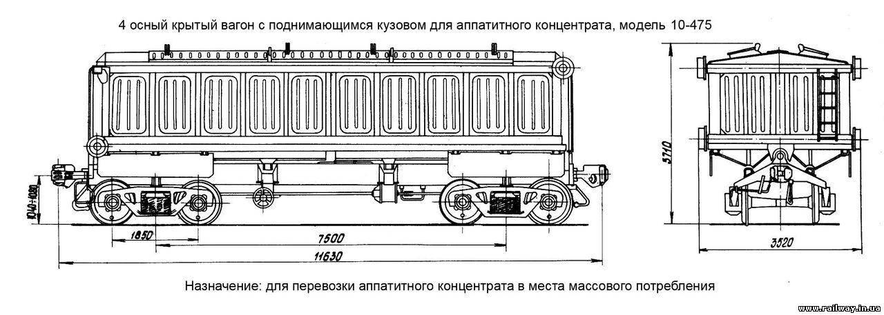 Чертёж 4-осного крытого вагона.  Модель 10-475.