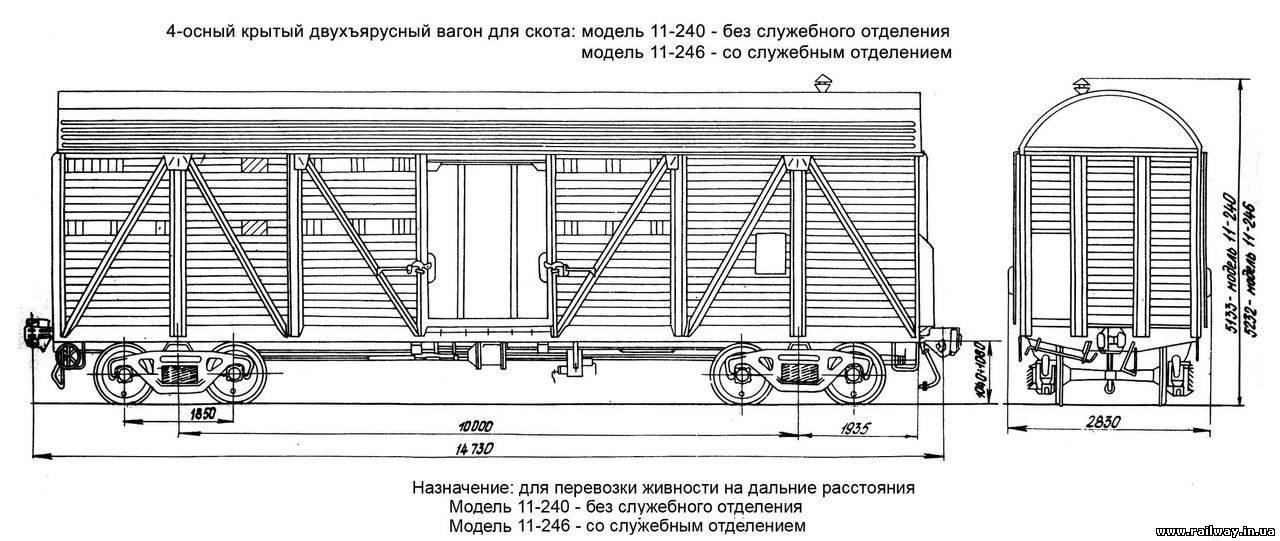 Дата: 24.12.2012 Теги: Добавил: br-studia.  4-осный крытый двухъярусный вагон для перевозки живности на дальние...