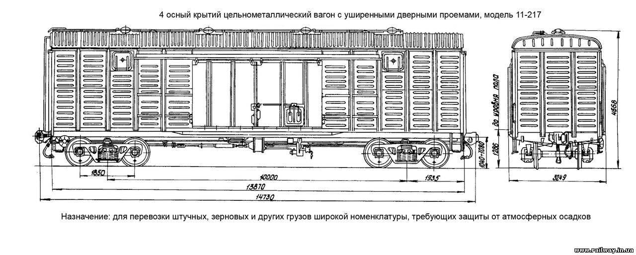Дата: 06.02.2010 Добавил: admin.  4-осный крытый вагон цельнометаллический с уширенными дверными проёмами для...