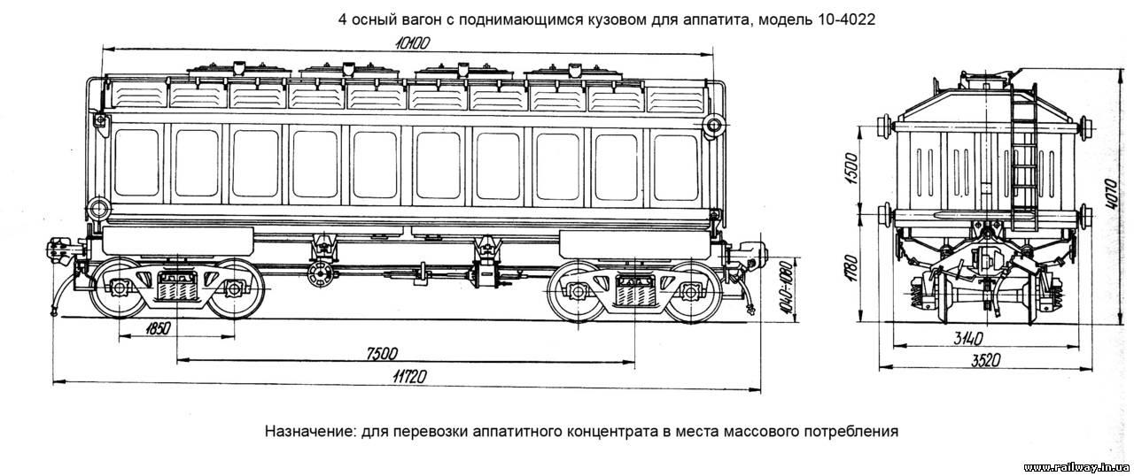 Дата: 06.02.2010 Добавил: admin.  4-осный крытый вагон с поднимающимся кузовом для перевозки аппатитного концентрата...