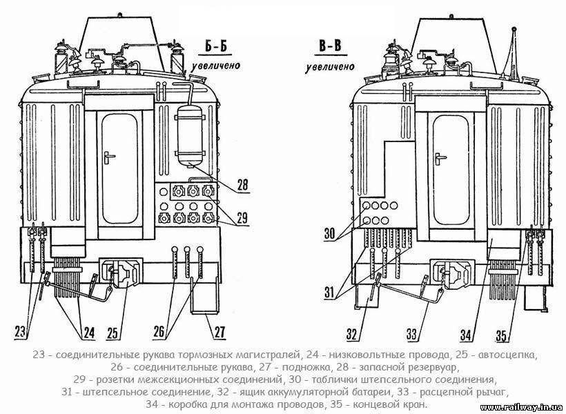 ВЛ10 - Чертежи электровозов