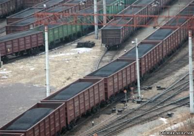 Уголь Украины