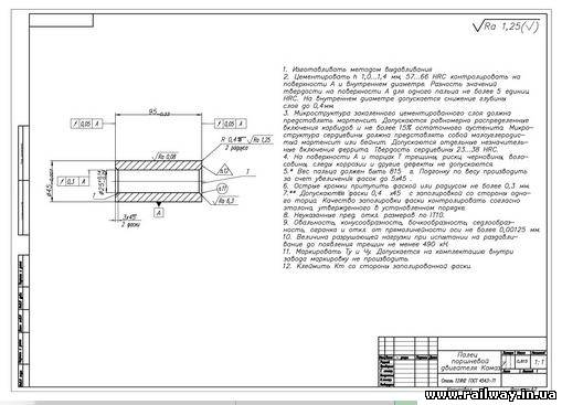 пальца двигателя КамАЗ-740